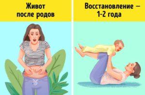 Восстановление после родов в санатории Архипо-Осиповка